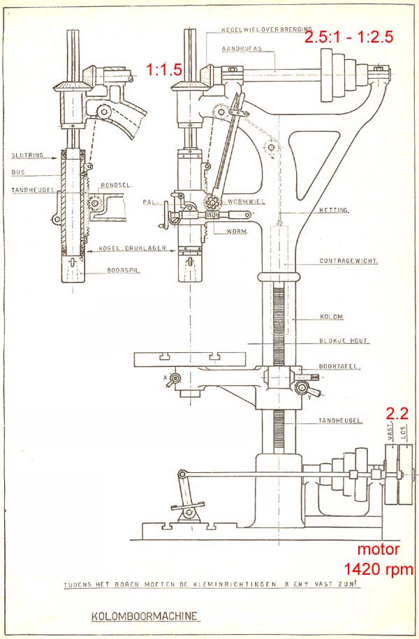 Drill Press Schematic Wire Center